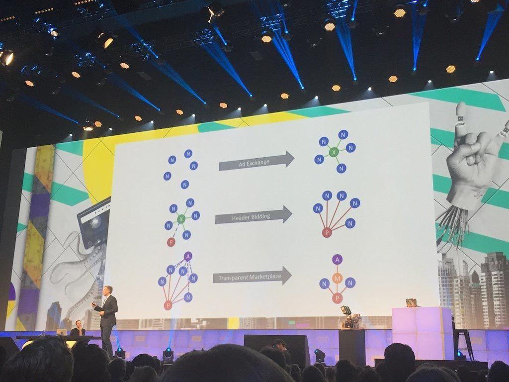 Brian Okelley über AdTech auf der OMR 2018